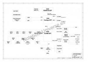 Inventec U122 CS 6050A2315901-MB-AX2 (Page 3)