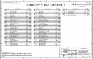 K20 Proton MLB