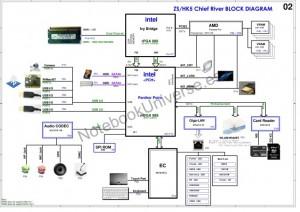 Quanta HK5 Mbx 269 pvt 202a (Page 2)