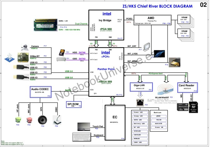 Quanta-HK5-Mbx-269-pvt-202a-Page-21 Quanta Project Schematic Diagram on sony tv, samsung lcd tv, am tube radio, hvac system, computer circuit board, digital multimeter,
