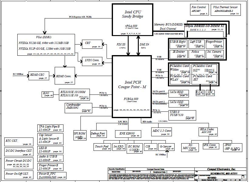 toshiba satellite p770 schematic  u2013 compal la