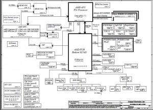 Toshiba Satellite P7xx P755 Compal LA-7291P