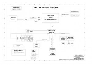 NU_Inventec Manaus 10AB_10ABG X01 6050a2333201 (Page 3)_resize
