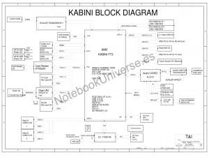C355_GPU Kabini 6050A2579601-MB-AX1 20130227