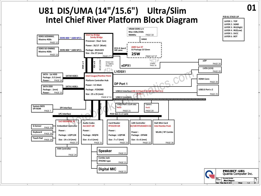 quanta u81 schematic  u2013 u81 dis  uma m  b schematic