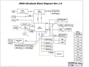 Acer M5-582 Pegatron JM50