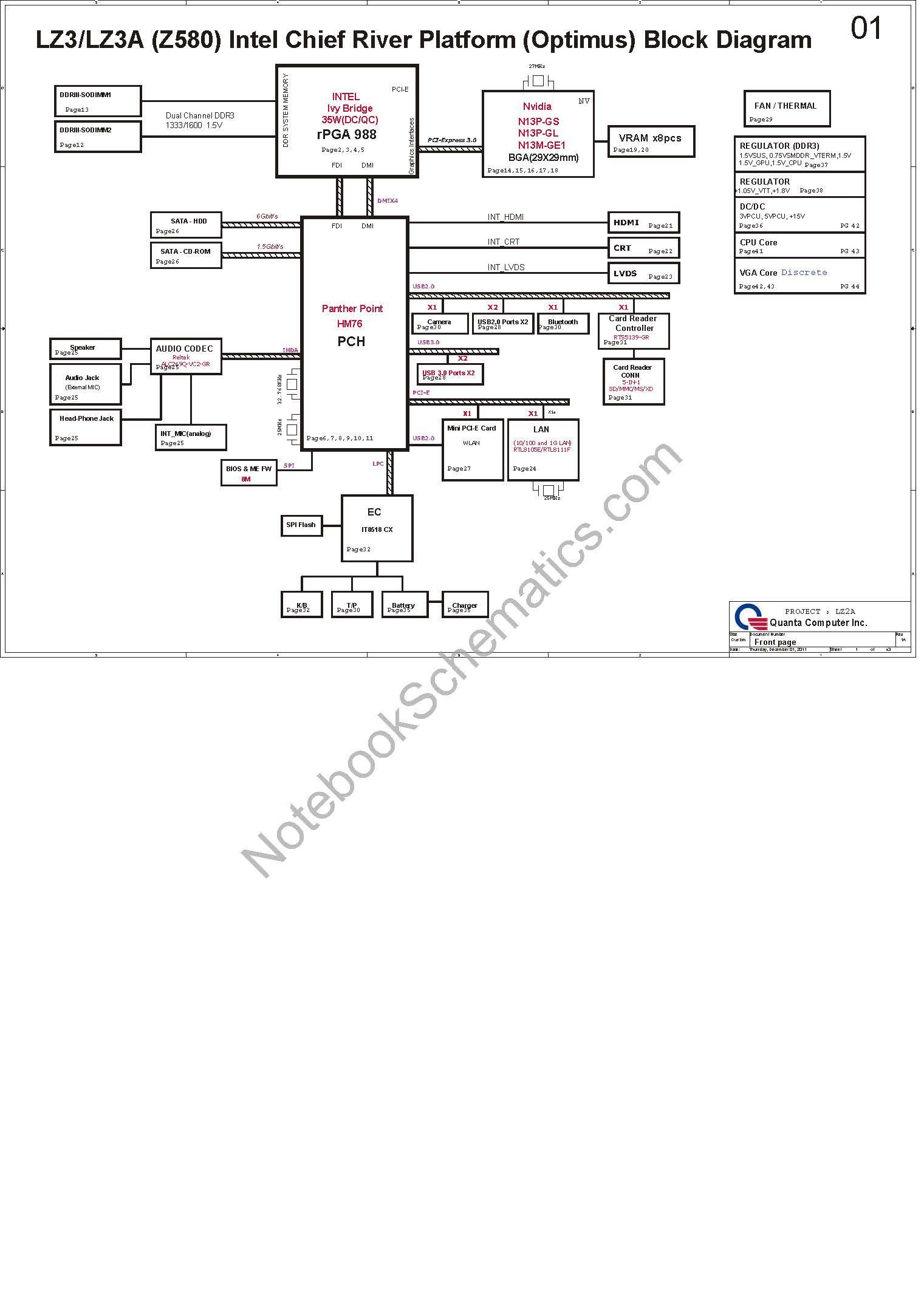 lenovo ideapad z580 schematic  u2013 da0lz3mb6g0  u2013 dalz3amb8e0  u2013 lenovo lz3  lz3a m  b schematic