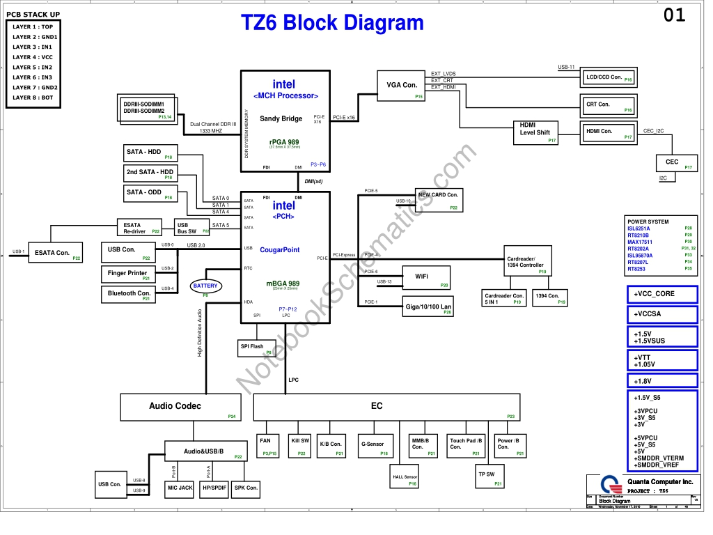 toshiba qosmio x505 schematic  u2013 da0tz6mb8f0  u2013 toshiba tz6