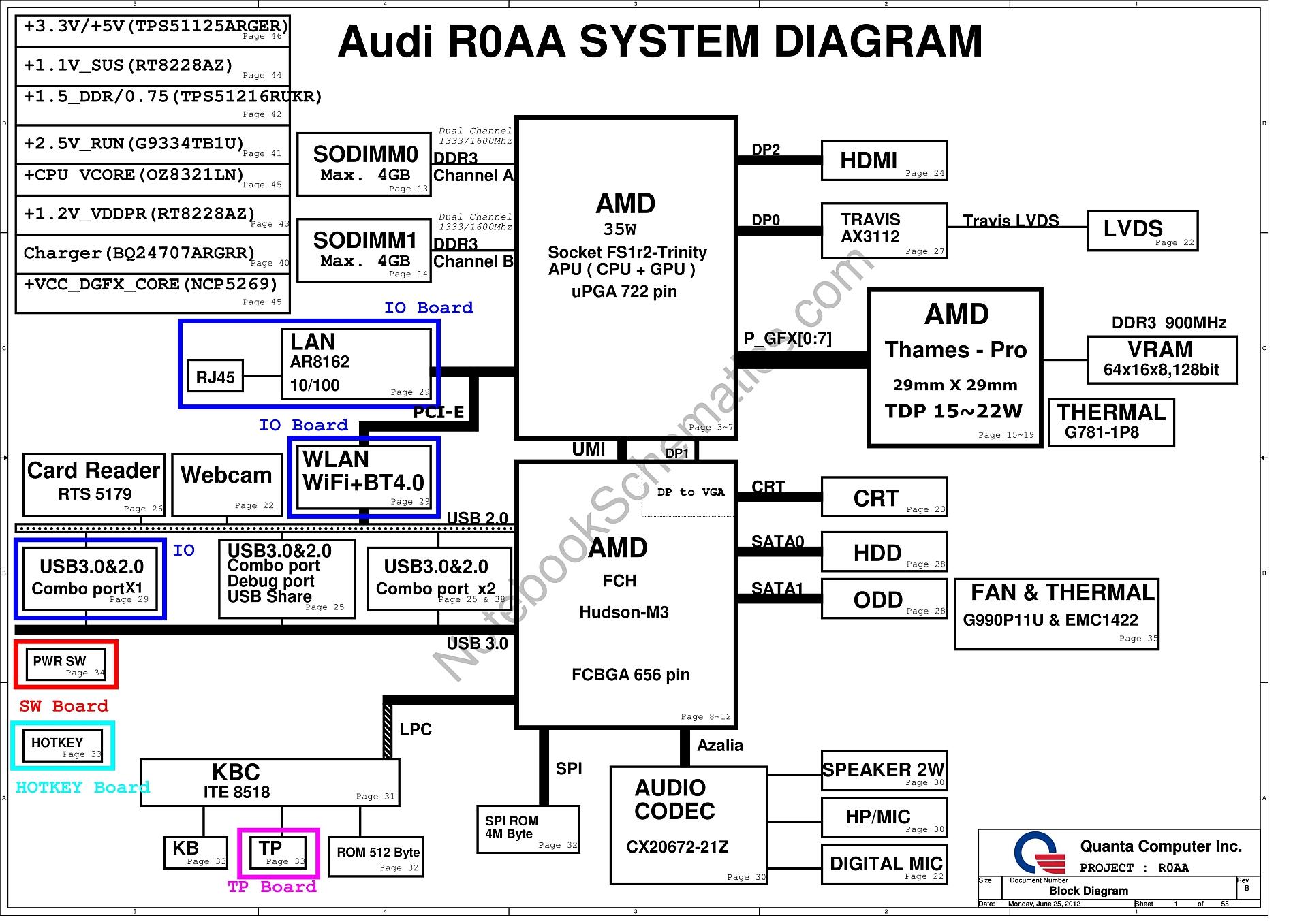 dell m421r schematic  u2013 quanta r0aa schematic