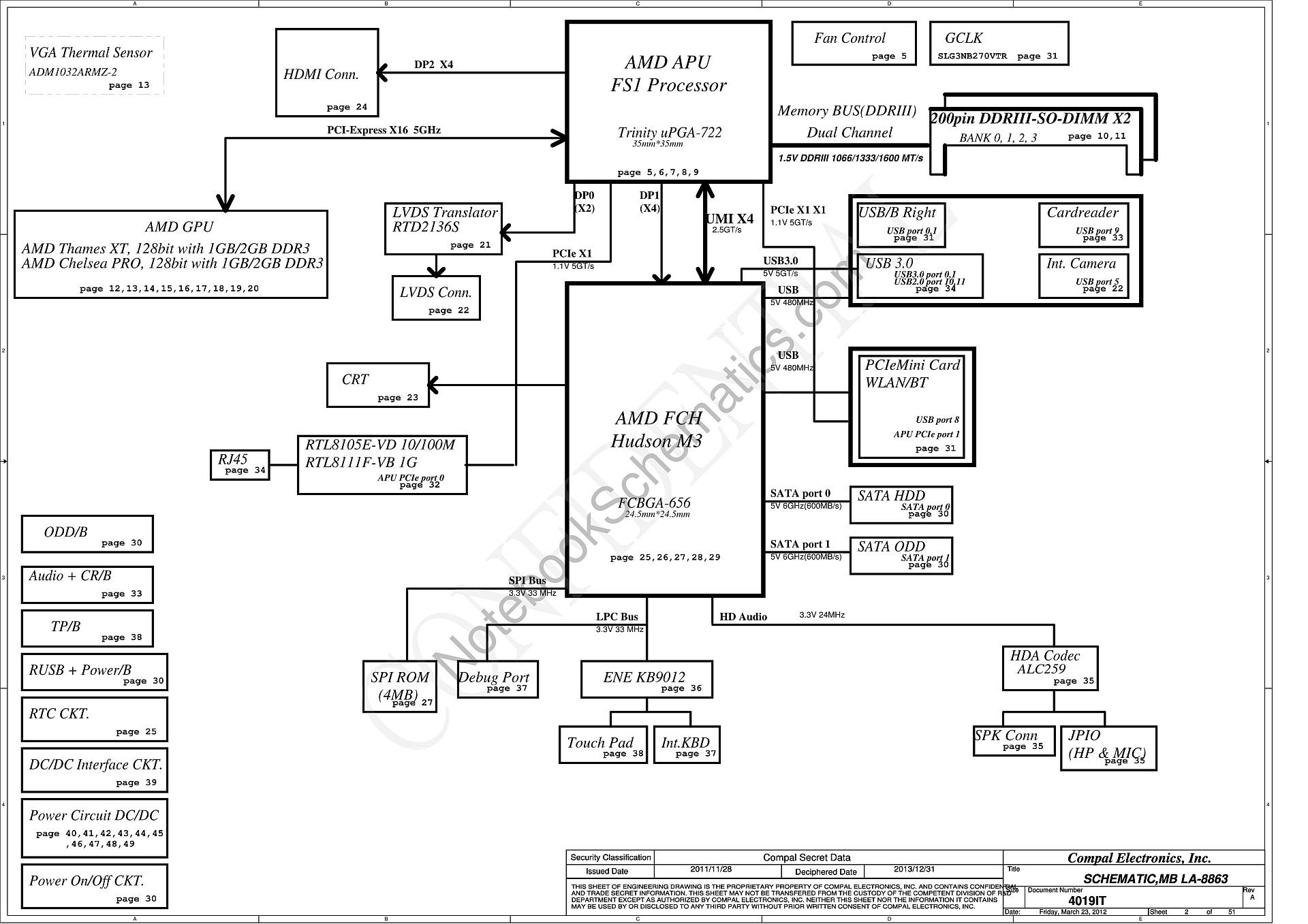 samsung np355v4c schematic  u2013 samsung np355v5c  np355usc