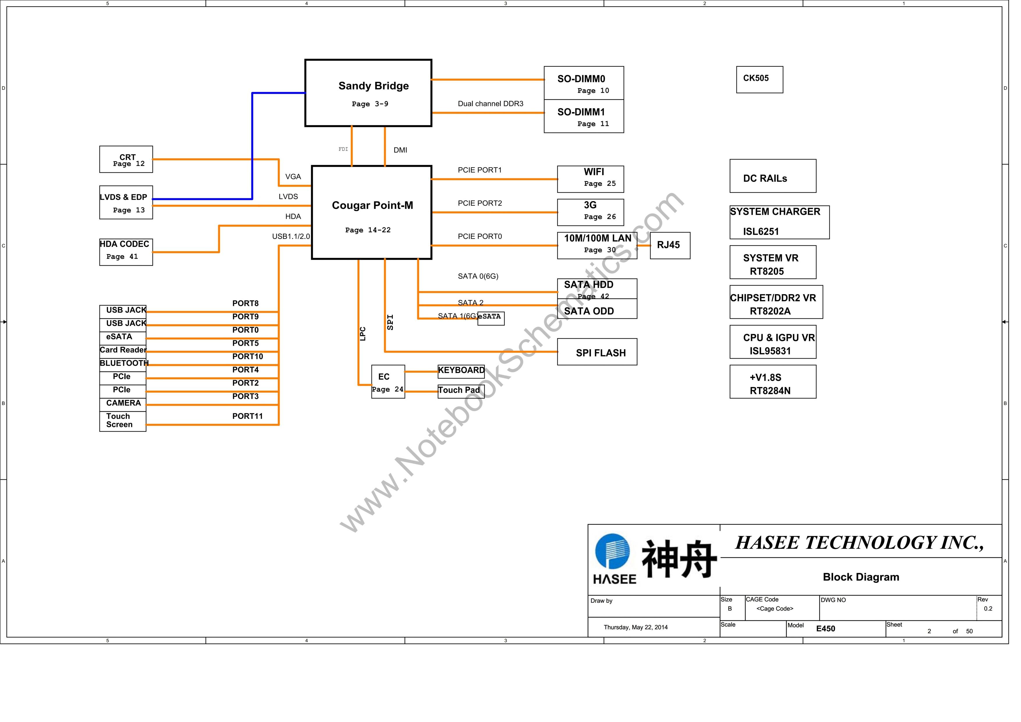 Fujitsu Primepower 450 Service Manual
