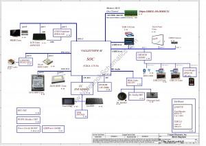 Z5W1m la-b511 schematic