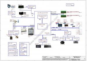Z5WAH LA-B161 schematic