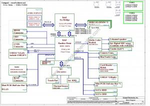 Compal LA-9063p schematic