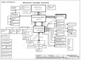 Compal la-4083p schematic