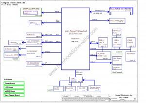 LA-B131P Schematic