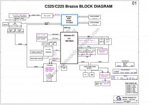lenovo c225 schematic
