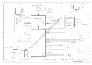 Toshiba Tecra A10 schematic