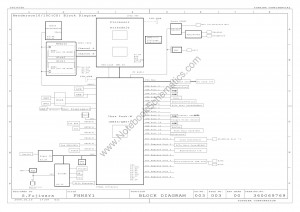 Toshiba Tecra A11 schematic