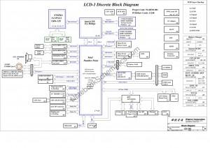 Lenovo Thinkpad L430 schematic