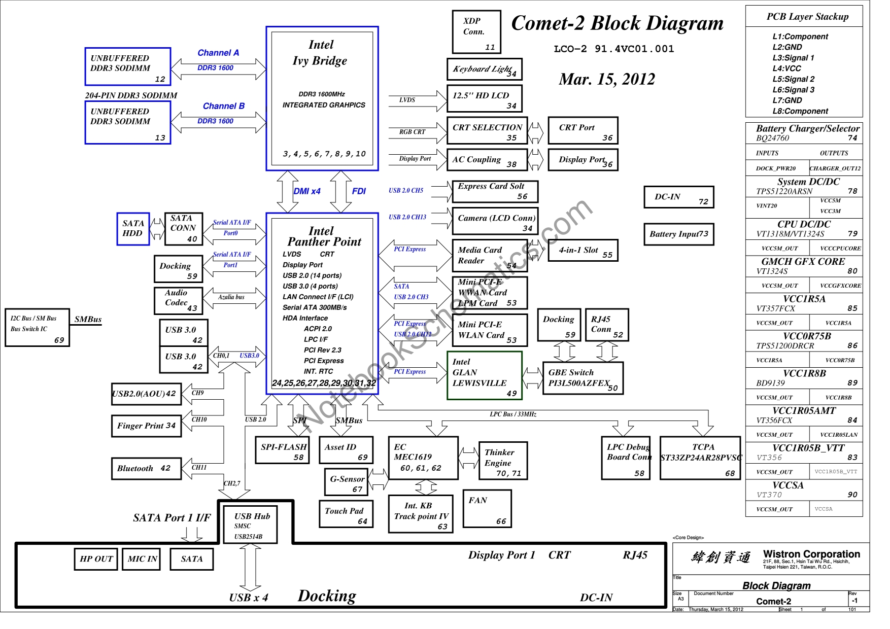 lenovo thinkpad x230t schematic  u2013 wistron comet