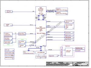 01 QAZA0 LA-8821P Schematic