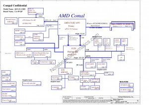 Compal la-8712p schematic