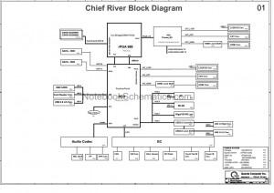 QUANTA DABY3CMB8E0 schematic
