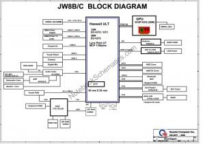 Quanta JW8B Schematic