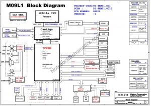 Wistron M09L1 Schematic