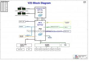da0vz3mbae0 schematic