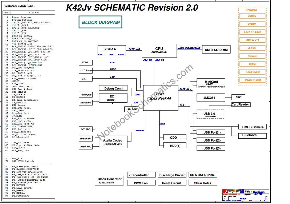 asus p8z68 v block diagram asus k42jv schematic | notebookschematics.com diagram laptop asus