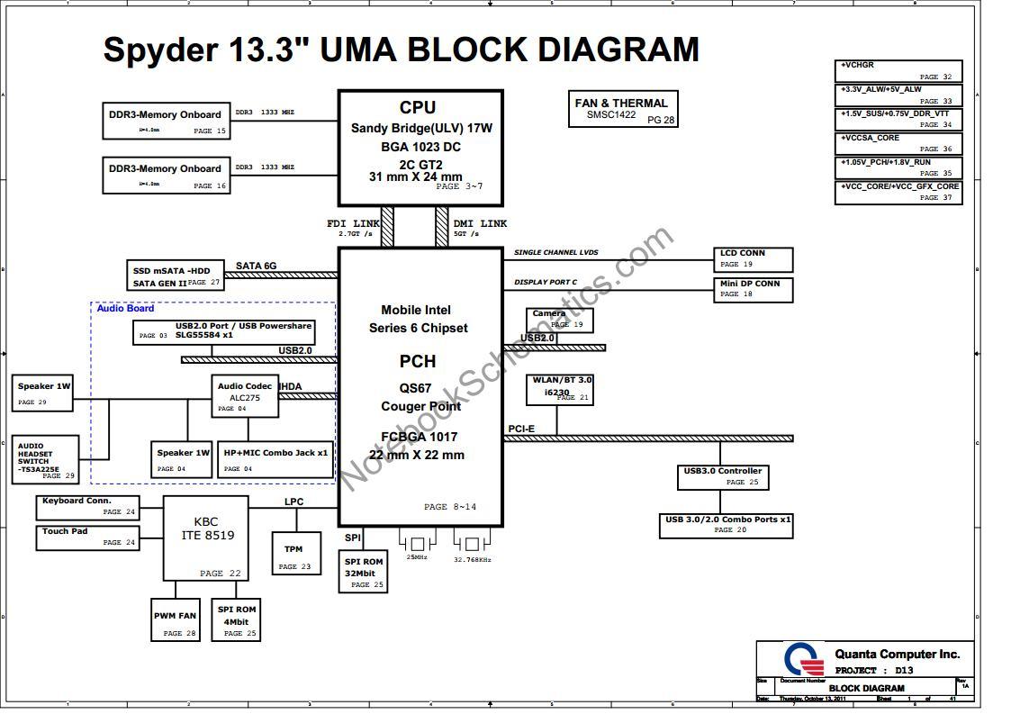 DA0D13MBCD1-Schematic Quanta Project Schematic Diagram on sony tv, samsung lcd tv, am tube radio, hvac system, computer circuit board, digital multimeter,