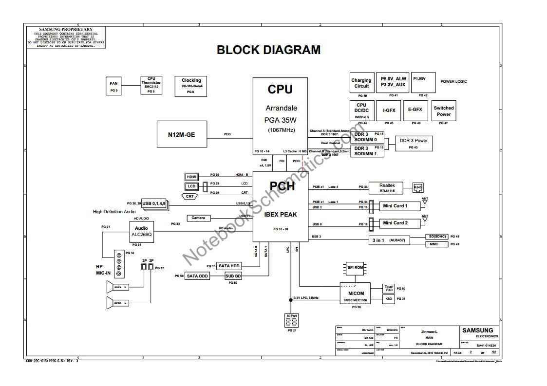 Samsung Rv411  Rv511 Schematic  U2013 Samsung Jinmao