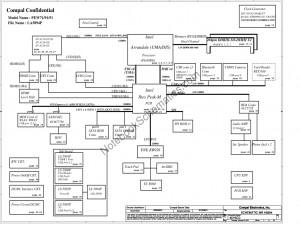 Compal LA-5894P schematic