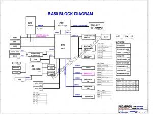 Pegatron BA50 Schematic