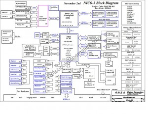 Wistron NICO-3 Schematic