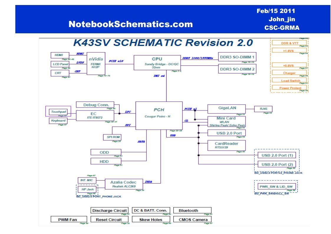 asus k53sv schematic diagram rar files Asus Tpl500l Motherboard Asus ROG Motherboard