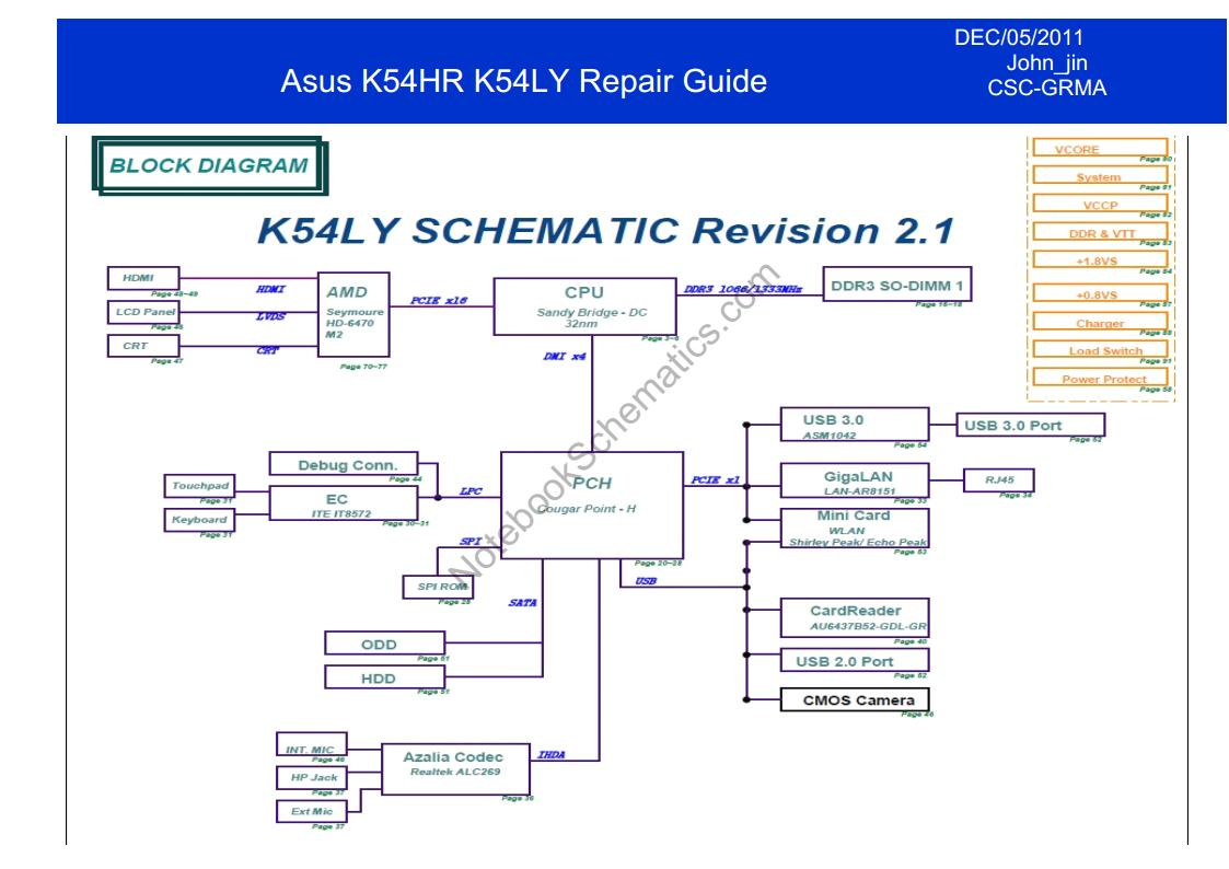 asus k54ly repair guide   boardview notebookschematics com notebook schematics at best price Sony Vaio Notebook Sony Notebook Computer