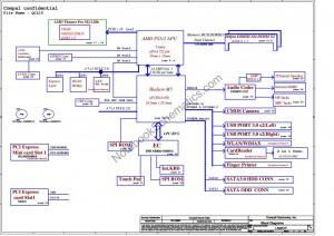 Dell Inspiron 5525 Schematic