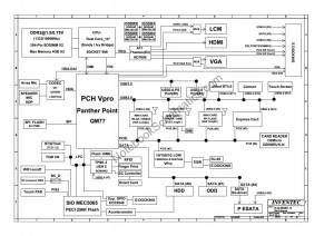 Dell XT3 Schematic
