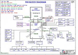 Quanta FH5 Schematicjpg_Page1