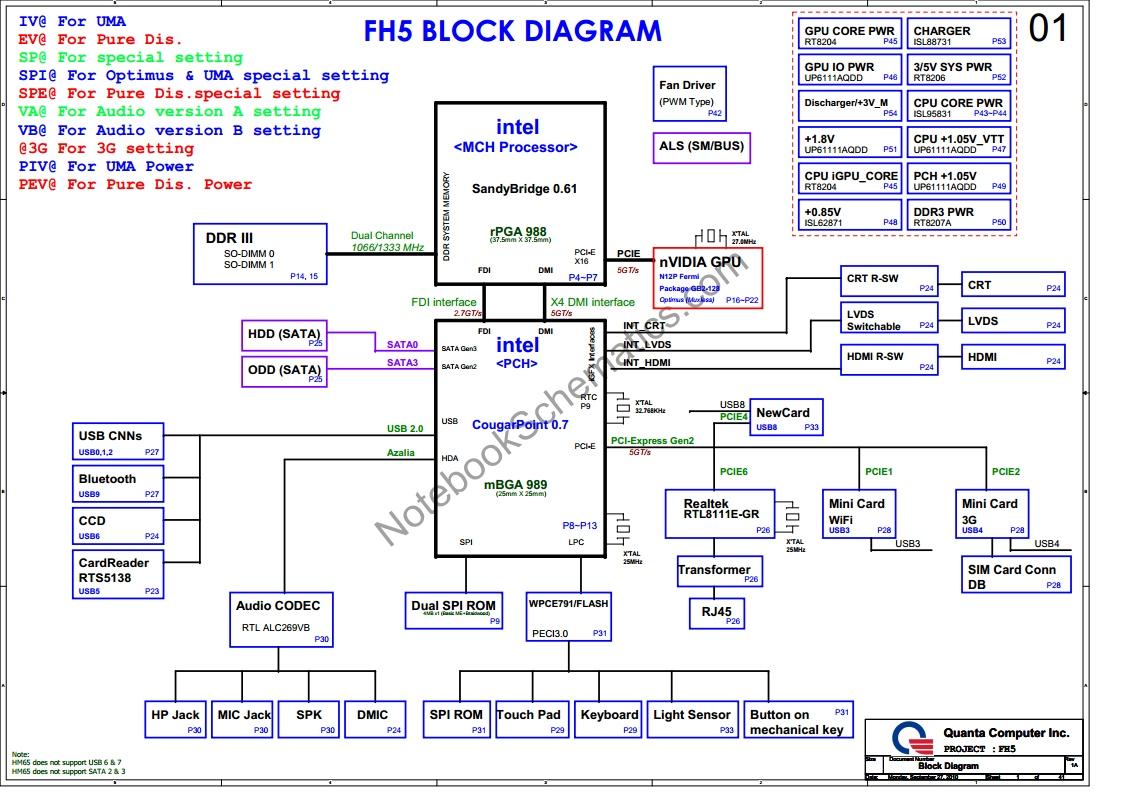 Fujitsu  U2013 Notebookschematics Com