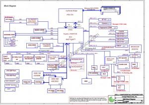 Compal LA-7902P Schematic