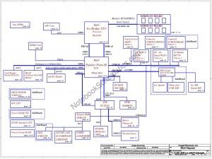 Compal LA-A041P Schematic