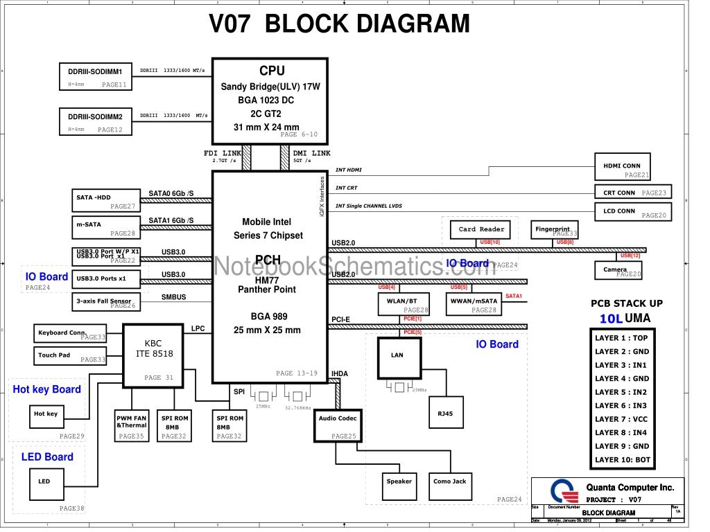 dell vostro 3360 schematic  u2013 quanta v07 schematic