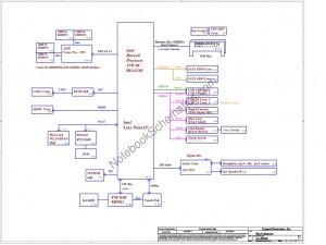 LA-9984P Schematic