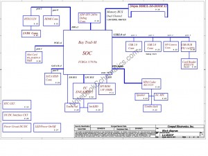 LA-B481P Schematic