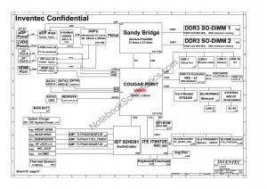 02 HP Envy 17T-3000 - INVENTEC LOUIS 6050A2468601jpg_Page3