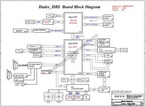 Acer Aspire VN7-591G - WISTRON Hades HBS 860M - 14206 REVjpg_Page2
